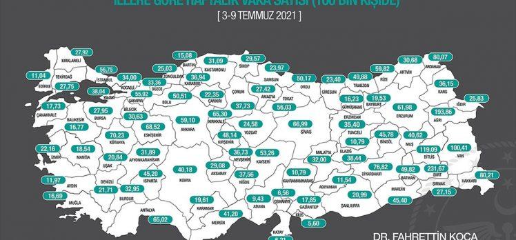 Sağlık Bakanı Koca, her 100 bin kişide görülen Kovid-19 vaka sayılarını açıkladı